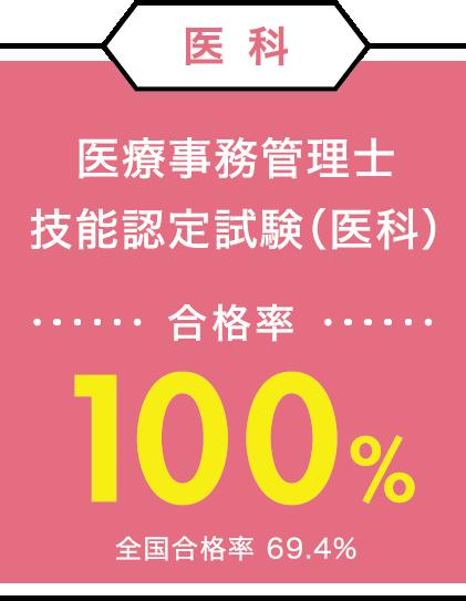 医療事務管理士技能認定試験(医科) 合格率100%