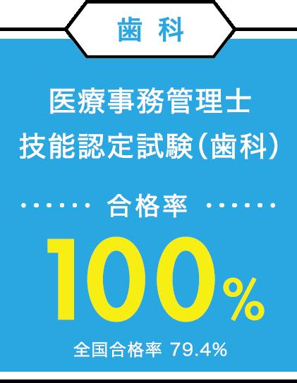 医療事務管理士技能認定試験(歯科) 合格率100%