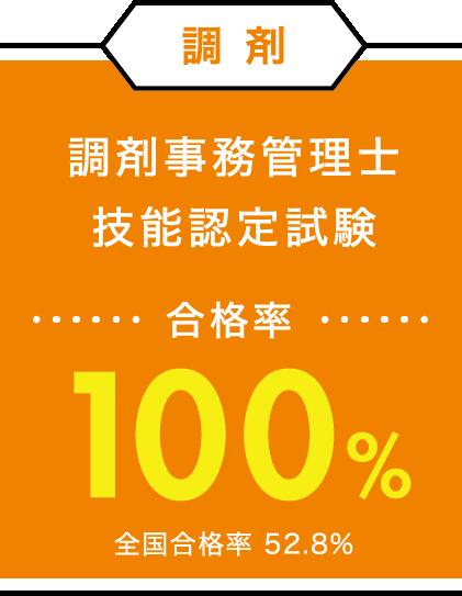 調剤事務管理士技能認定試験 合格率100%