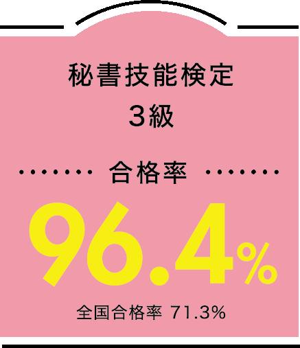 秘書技能検定3級 合格率96.4%