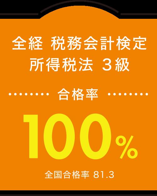 全経 税務会計検定 所得税法 3級 合格率100%