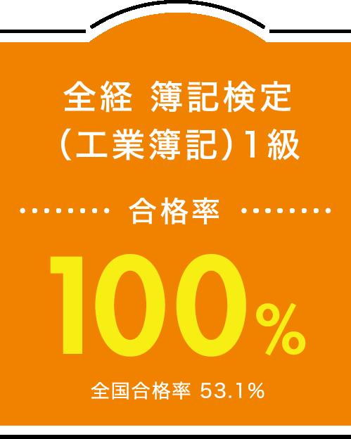 全経 簿記検定(工業簿記)1級 合格率100%