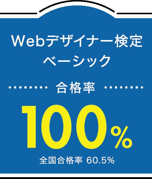 Webデザイナー検定ベーシック 合格率100%