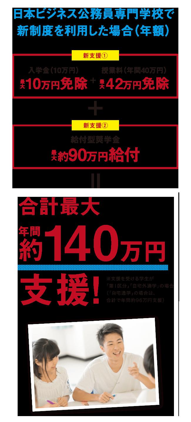 日本ビジネス公務員専門学校で新制度を利用した場合(年額)